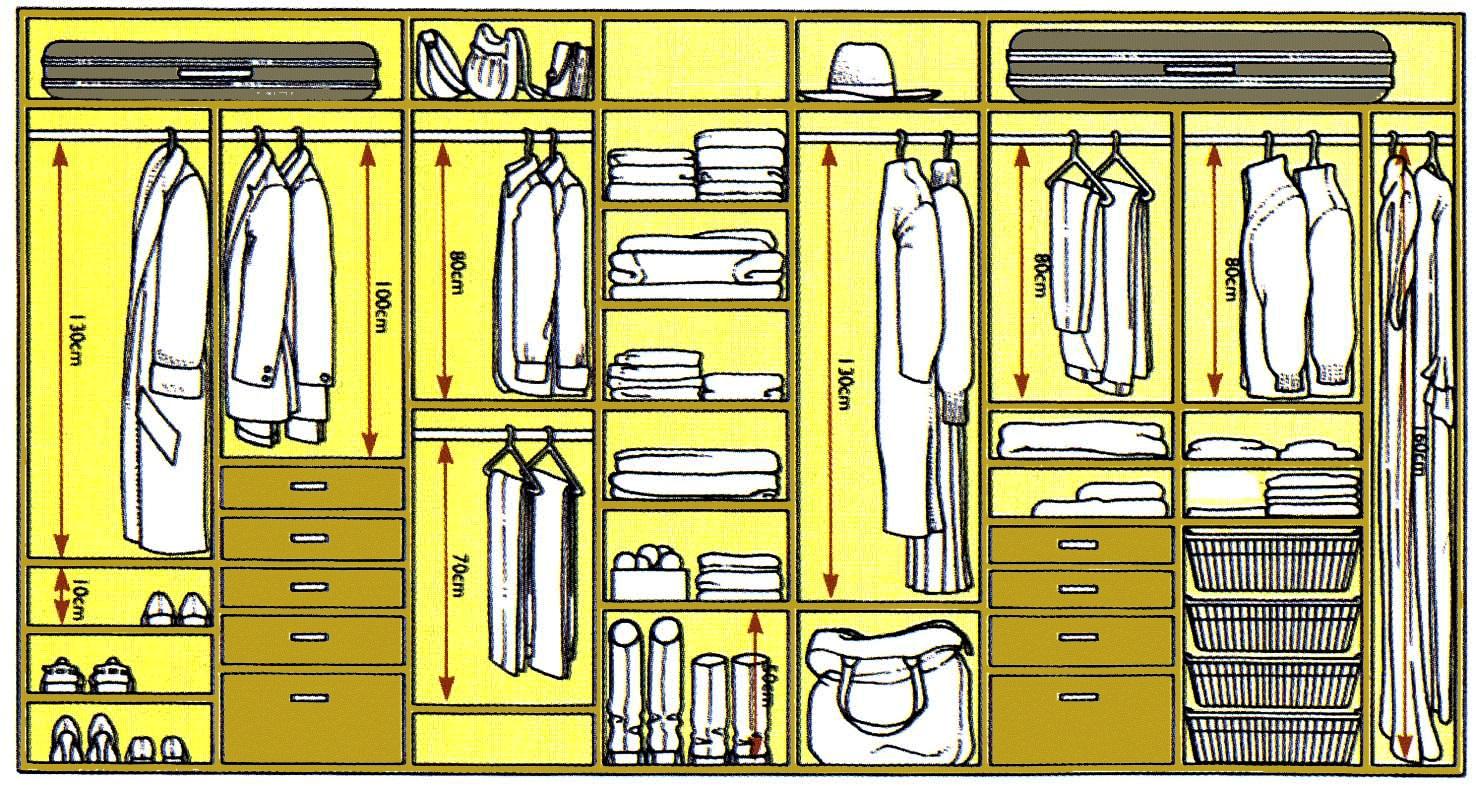 Шкафы купе в смоленске